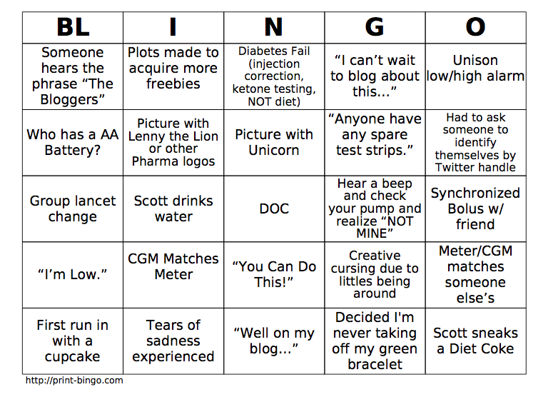 People Bingo Template. the narrowing the gaps pedagogy project ...